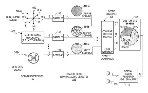 Apple AR audio patent