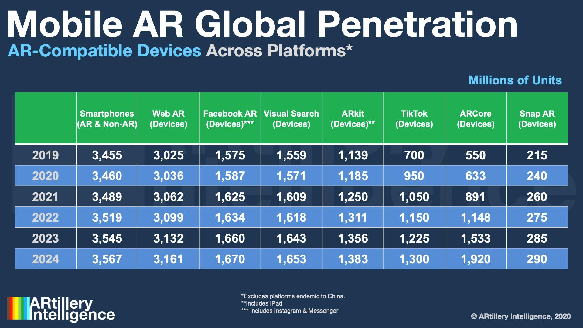 Mobile_AR_devices_ARtillery