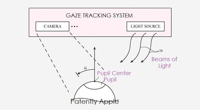 apple-gaze-tracking-patent